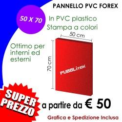 Pannello forex 100 x 70